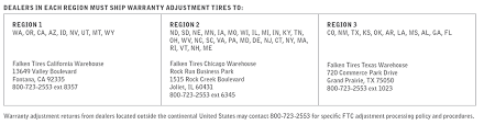 Tire Care Safety Warranty Information