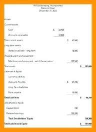Example Classified Balance Sheet Balance Sheet Template Pdf Example Classified Sample
