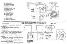 points ignition coil wiring diagram wiring diagram rotax tachometer wiring at Tachometer Wiring Diagram Rotax