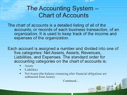 Financial Management Ppt Mba