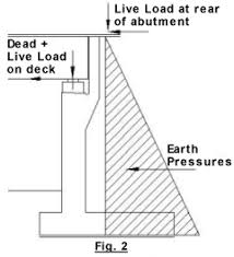 Abutment Definition Bridge Abutment Design Tutorial