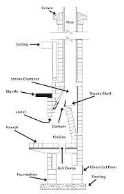 ash dump door ash door fireplace ash door uses for fireplace ash fireplace ash dump fireplace