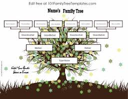 4 Generation Family Tree Template Free To Customize Print