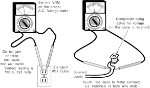 refrigerator diagnosis and repair basics chapter  testing voltage on a refrigerator