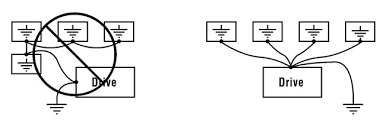 encoder wiring best practices dynapar encoder wire groudning multiple devices example