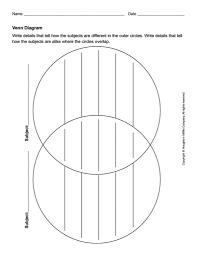 Venn Diagram Printable 2 Circles Printable Venn Diagram Template Blank With Lines 3 Circles