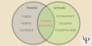 Positive Psychology In Schools And Education For Happy Students