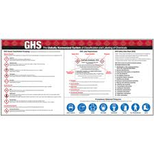 Ghs Hazard Classifications Giant Instructional Graphics