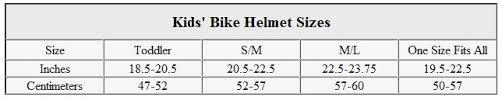 Dirt Bike Helmet Online Charts Collection