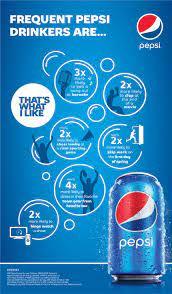 """Pepsi เปิดตัว สโลแกนใหม่ """"That's What I Like"""" ครั้งแรกในรอบ 2 ทศวรรษ  จับใจแฟนผู้รักแบรนด์ตัวจริง"""