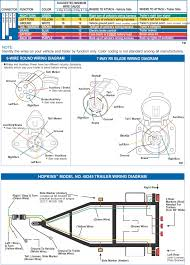 7 pin truck wiring diagram ford f550 wiring diagram schematics 1000 images about trailer and jeep wiring utility