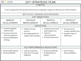 Strategic Action Plan Template Marketing Action Plan Template Free ...