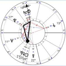 Venus Williams Birth Chart Analysis Of Birth Chart Of Autistic Child Brisbane