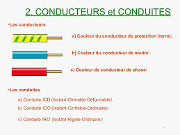 ... Couleur Fil Electrique Ln Charmant Branchement Prise Electrique Couleur  Fil Maison Design Apsip ...