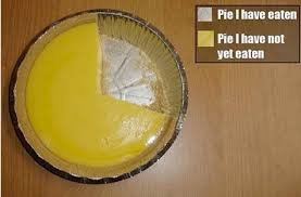 Pyramid Pie Chart Joke The 60 Silliest Pie Charts On The Internet 22 Words