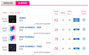 Uk Chart Facts Bts Earns Their Highest Rankings Yet On Official U K Albums