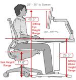 office desk height. ergonomic office desk chair and keyboard height calculator d