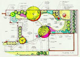 Garden Plan Layouts Garden Layout Planner Free Garden Planning And Design Inspirational