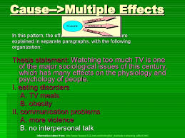 cause and effect essay  26 cause >multiple effects