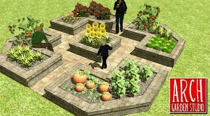 garden raised gardens plans lovely designs landscaping ideas for with legs