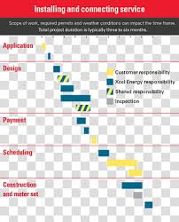 Xcel Energy Customer Service Xcel Transparent Background Png Cliparts Free Download