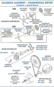 ge washer parts so if iu0027m you correctly you have the tub ring alliance huebsch speed queen commercial dryer parts