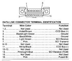 dodge caravan diagram the data link connector scanner graphic