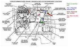 1994 dodge ram 1500 fuel pump wiring diagram 1994 1999 dodge 3500 diesel fuel pump wiring diagram jodebal com on 1994 dodge ram 1500 fuel