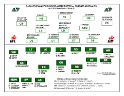 The Blair Necessities Riders Depth Chart For Argos Game