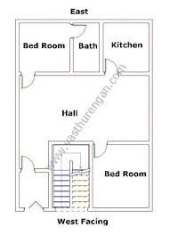 vastu north east facing house plan best house plan for south