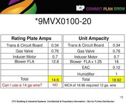 Twine Size Chart And Table Awg Wire Amp Simple Electrical Wire Size Table Electrical