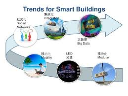Smart Buildings Energy And Smart Building Technologies 2014