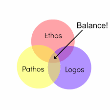 ethos pathos logos and writing for your audience