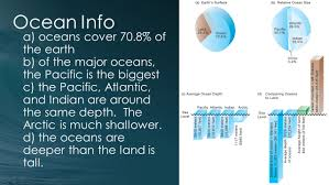ocean by size chapter 1 eq 1 how did the oceans form 2 where are the major