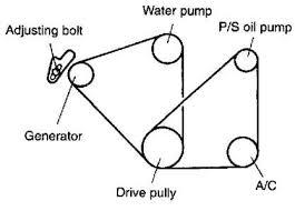 2001 kia sephia belt diagram vehiclepad 2000 kia sephia belt replace ac alternator belts on 1997 kia sephia fixya