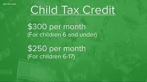 Child tax credit: Children 18 and older ...