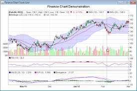 Finance Chart Track Line Windows