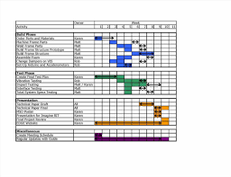 test plan template excel sample schedule template report analysis template sample
