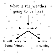 Hbo Game Of Thrones Chart 12 Charts Only Game Of Thrones Fans Will Understand Got