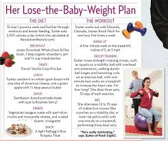 diet plan after birth after birth workout plan zlatan fontanacountryinn com
