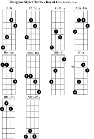 Complete Mandolin Chord Chart Play The Mandolin Free Mandolin Chord Charts For The Key Of G