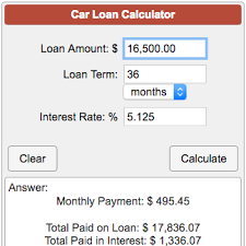 car loan amortization chart calculators financial car loan calculator png