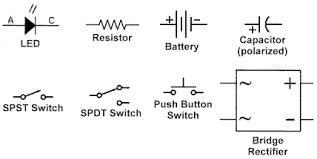 wiring diagram symbols definitions wiring wiring diagrams