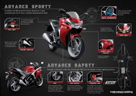 honda cbr r motorcycles honda and cbr honda cbr 250 r