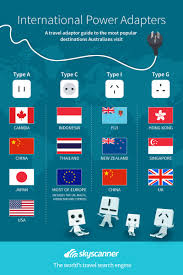 Surprising International Power Cords Chart 2019