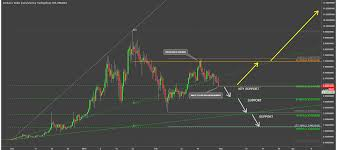 Vechain Coin Cryptocurrency Venusd Technical Analysis Chart