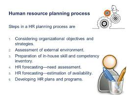 welcome to the class of hrm ppt video online human resource planning process
