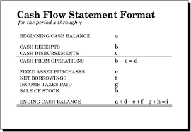 cash statements chapter 4 the cash flow statement financial statements book