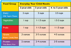 Healthy Eating Healthy Kids Healthy Eating For Your