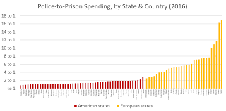 Oklahoma Crime And Punishment Chart The United States Is Underpoliced And Overprisoned